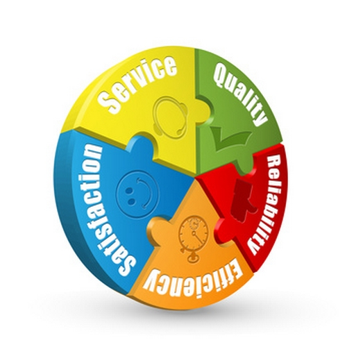 Clients Satisfaction - Evalex Stucco Technology